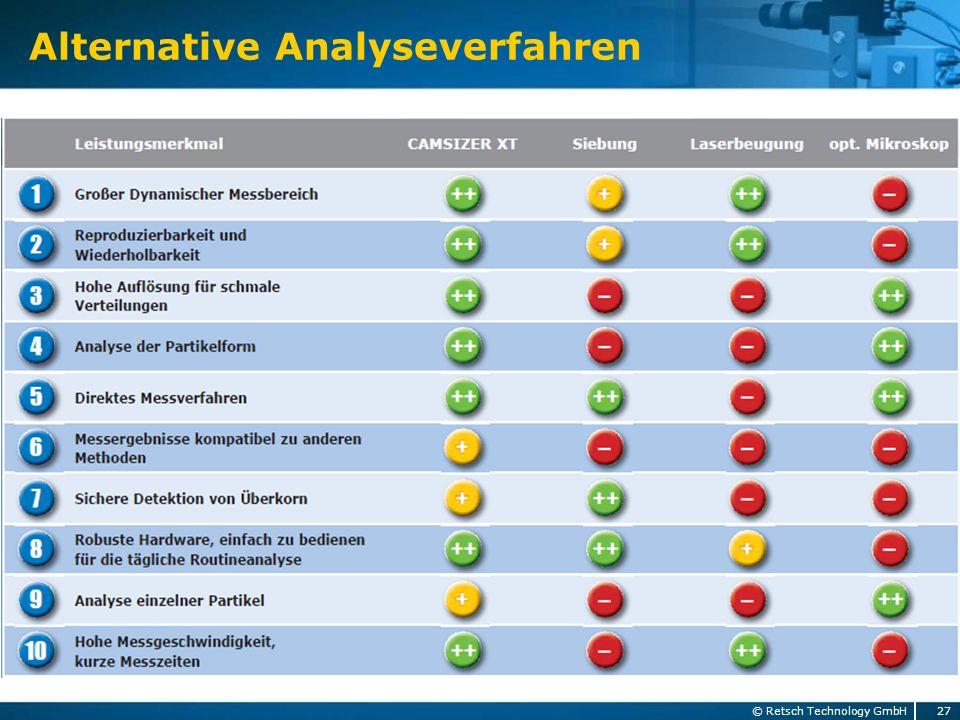 Alternative Analyseverfahren