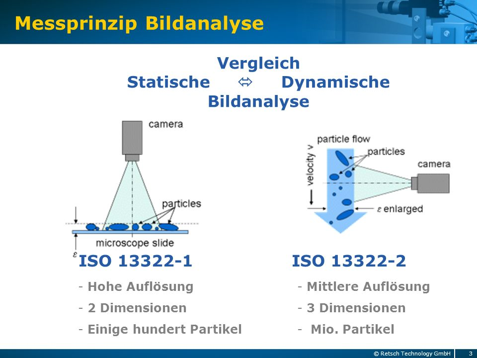 Messprinzip Bildanalyse