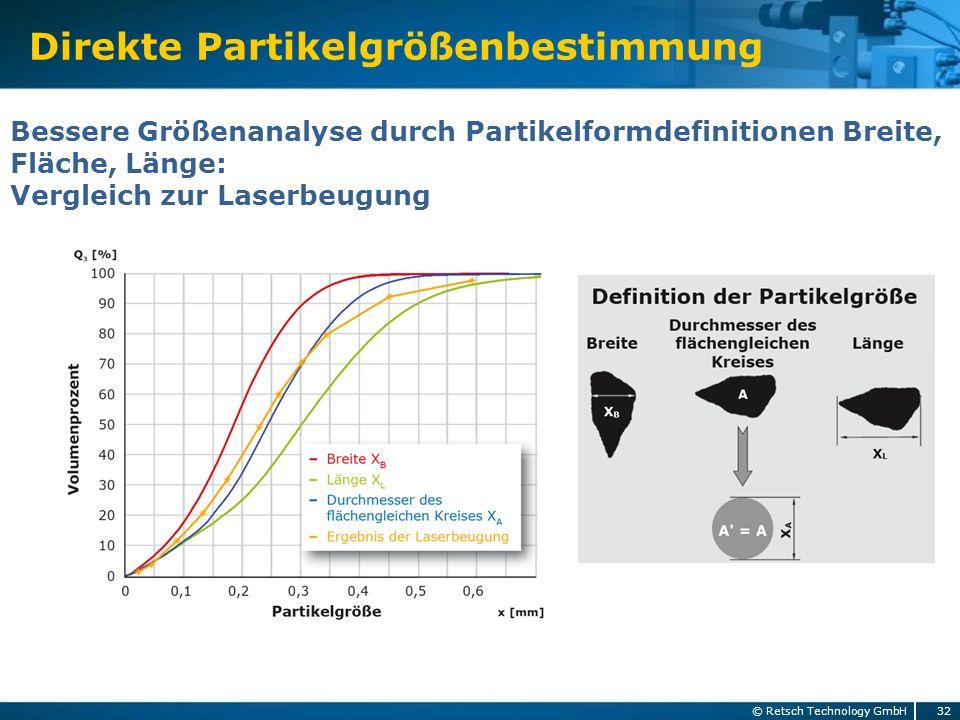 Direkte Partikelgrößenbestimmung