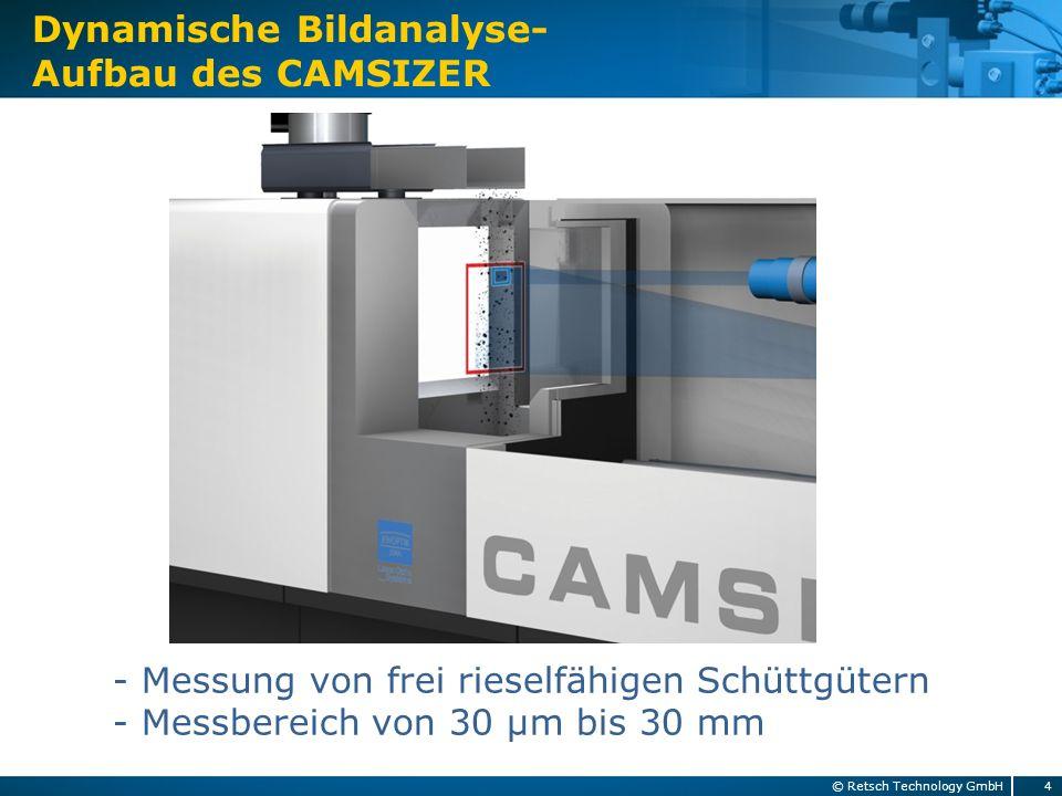 Dynamische Bildanalyse- Aufbau des CAMSIZER