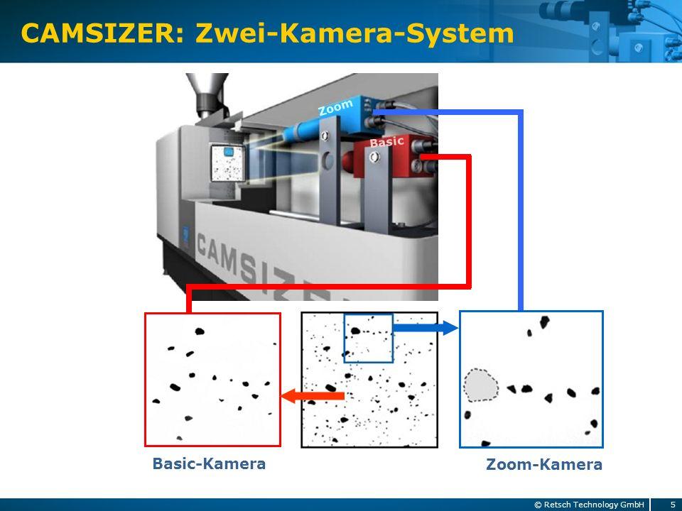 CAMSIZER: Zwei-Kamera-System