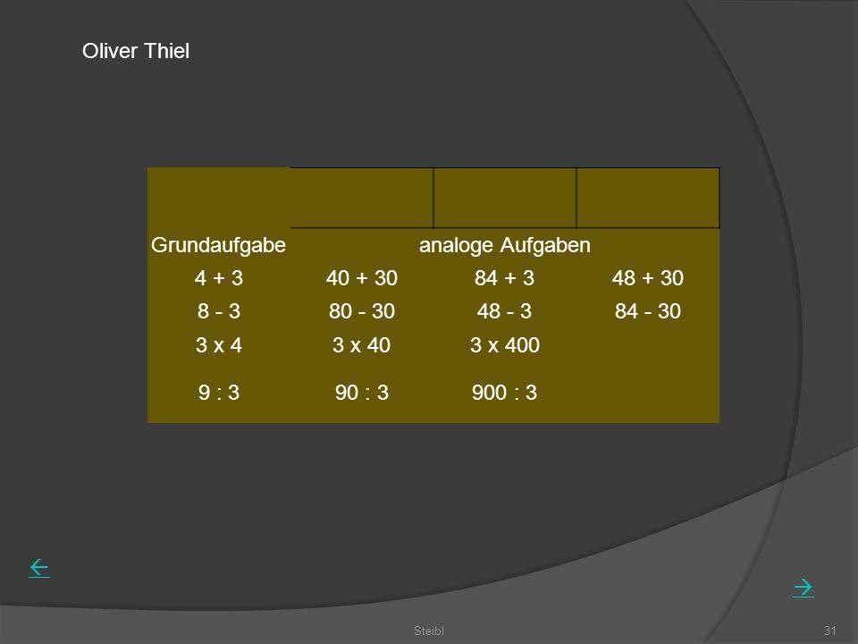 Oliver Thiel Grundaufgabe analoge Aufgaben 4 + 3 40 + 30 84 + 3