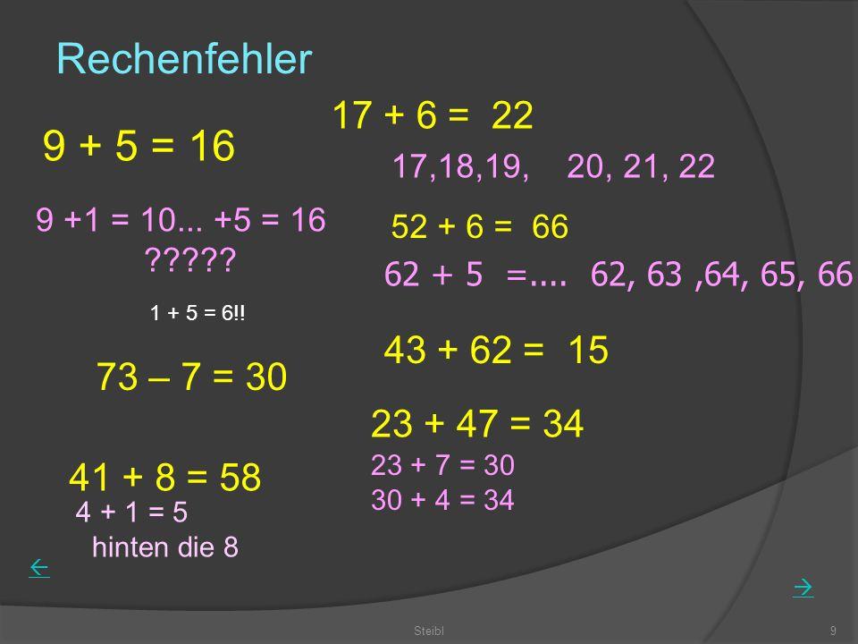 Rechenfehler 9 + 5 = 16 17 + 6 = 22 43 + 62 = 15 73 – 7 = 30