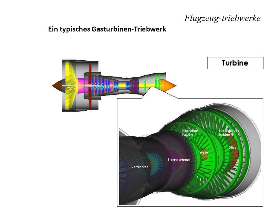 Flugzeug-triebwerke Ein typisches Gasturbinen-Triebwerk
