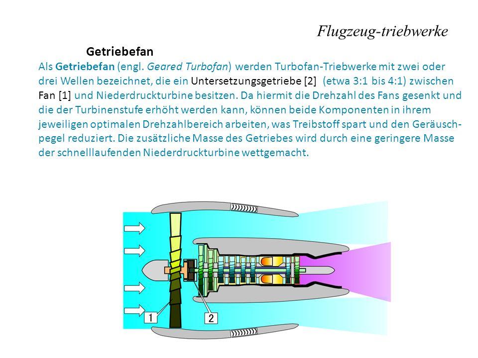Flugzeug-triebwerke Getriebefan