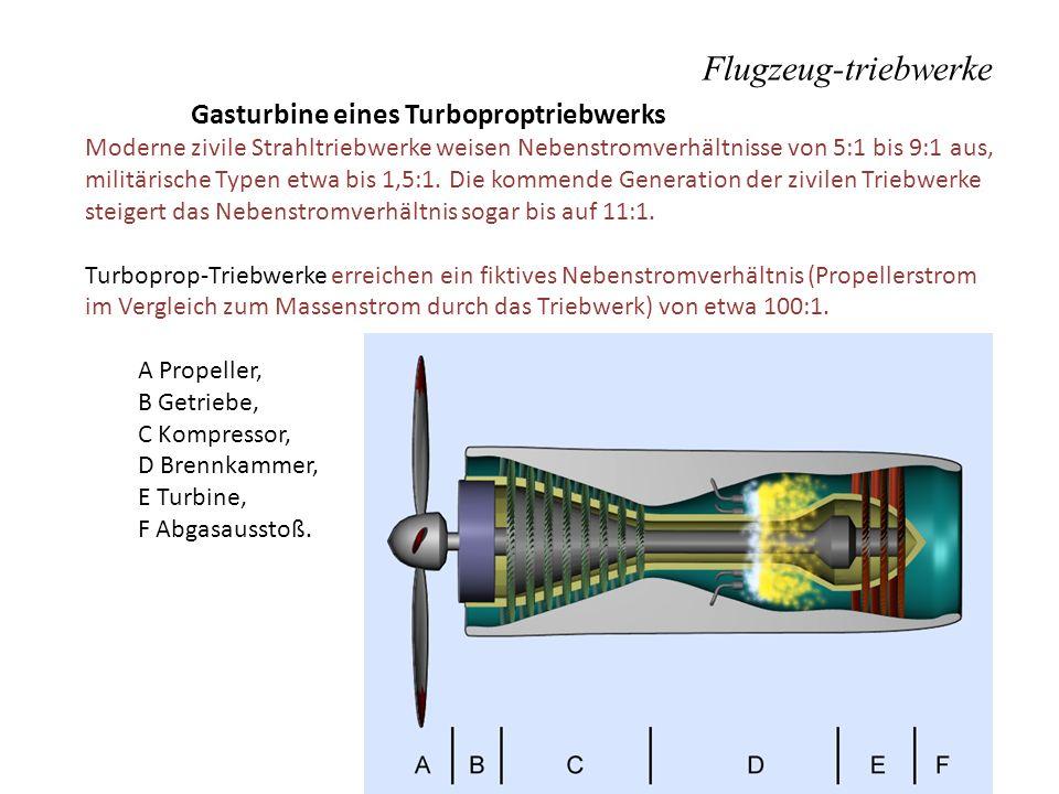 Flugzeug-triebwerke Gasturbine eines Turboproptriebwerks