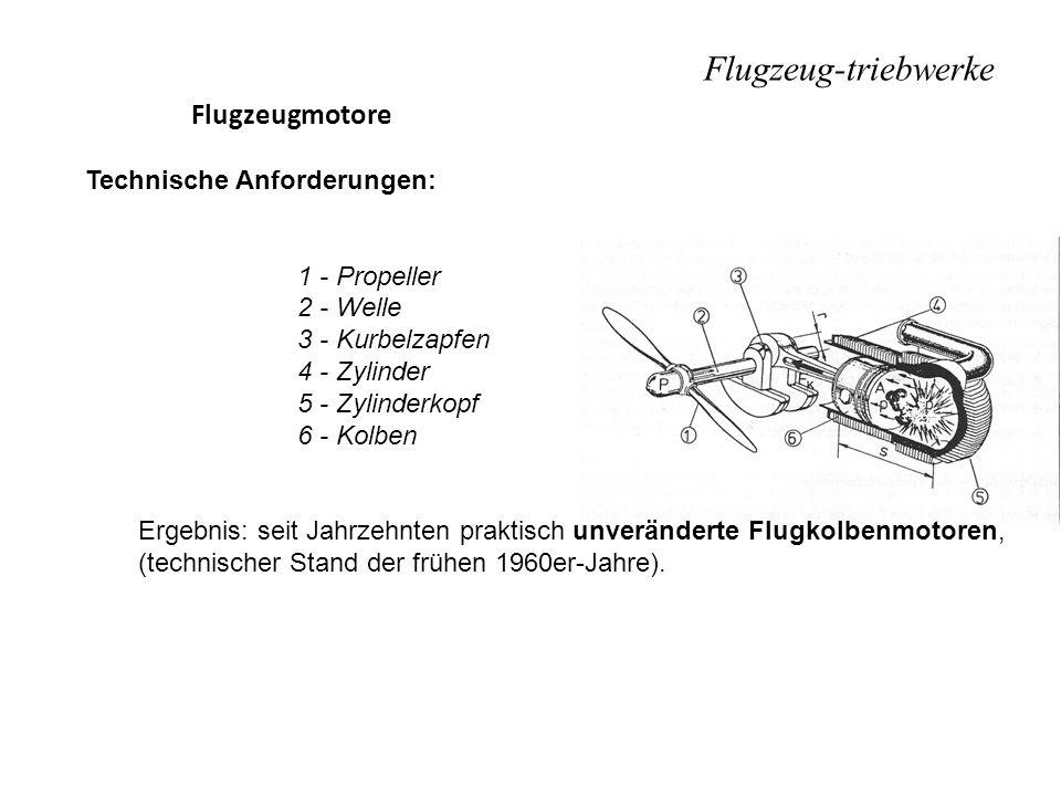 Flugzeug-triebwerke Flugzeugmotore Technische Anforderungen: