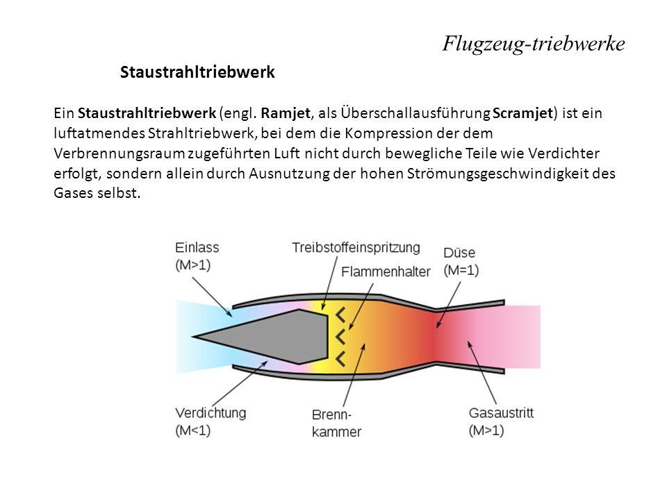 Flugzeug-triebwerke Staustrahltriebwerk