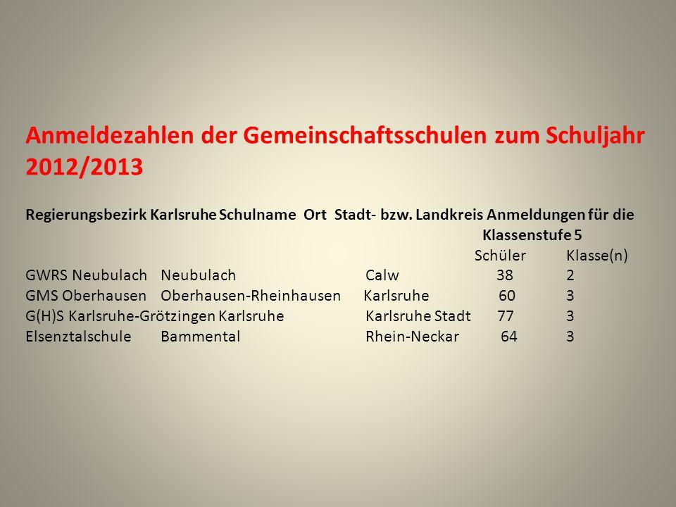 Anmeldezahlen der Gemeinschaftsschulen zum Schuljahr 2012/2013