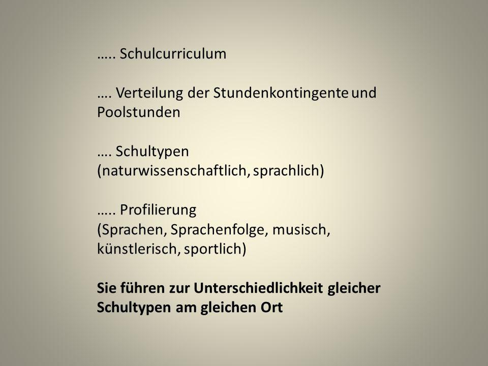 ….. Schulcurriculum …. Verteilung der Stundenkontingente und Poolstunden. …. Schultypen (naturwissenschaftlich, sprachlich)