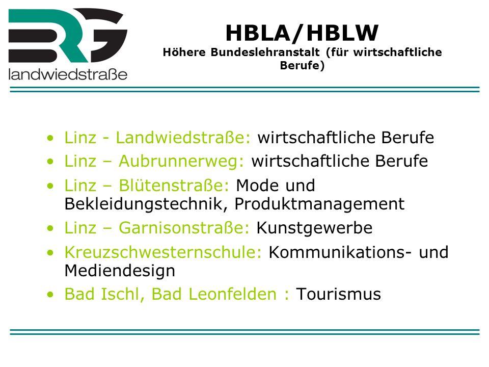 HBLA/HBLW Höhere Bundeslehranstalt (für wirtschaftliche Berufe)