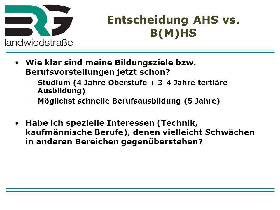 Entscheidung AHS vs. B(M)HS