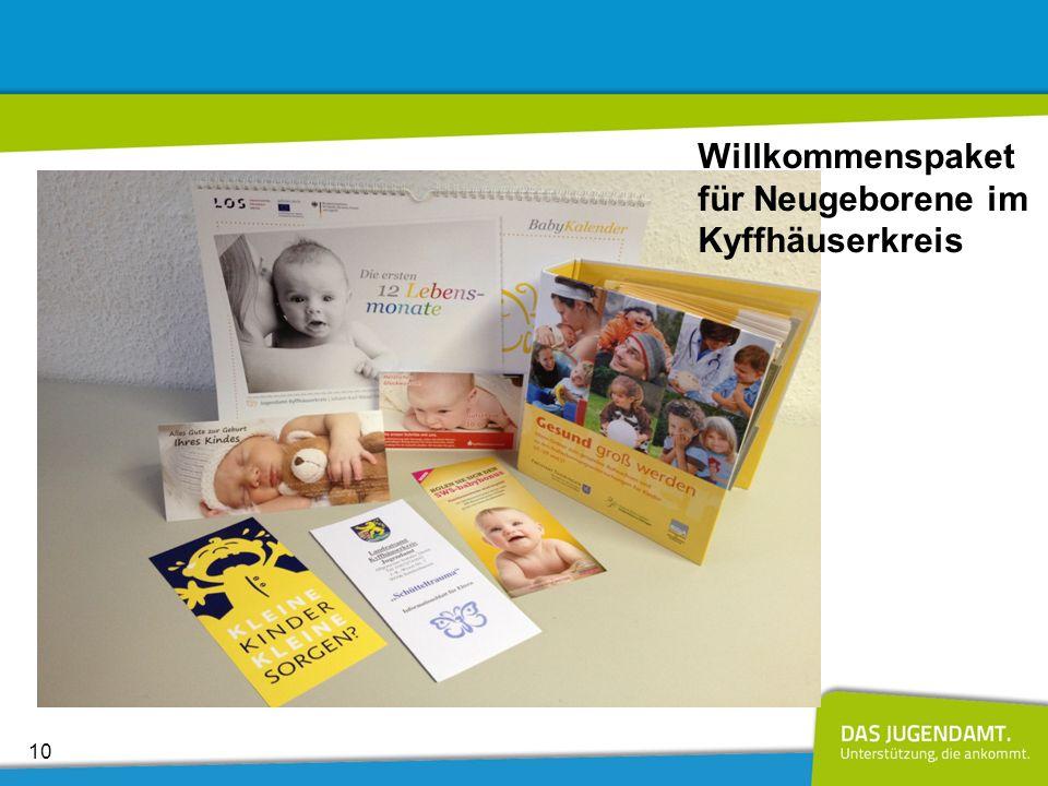 Willkommenspaket für Neugeborene im Kyffhäuserkreis