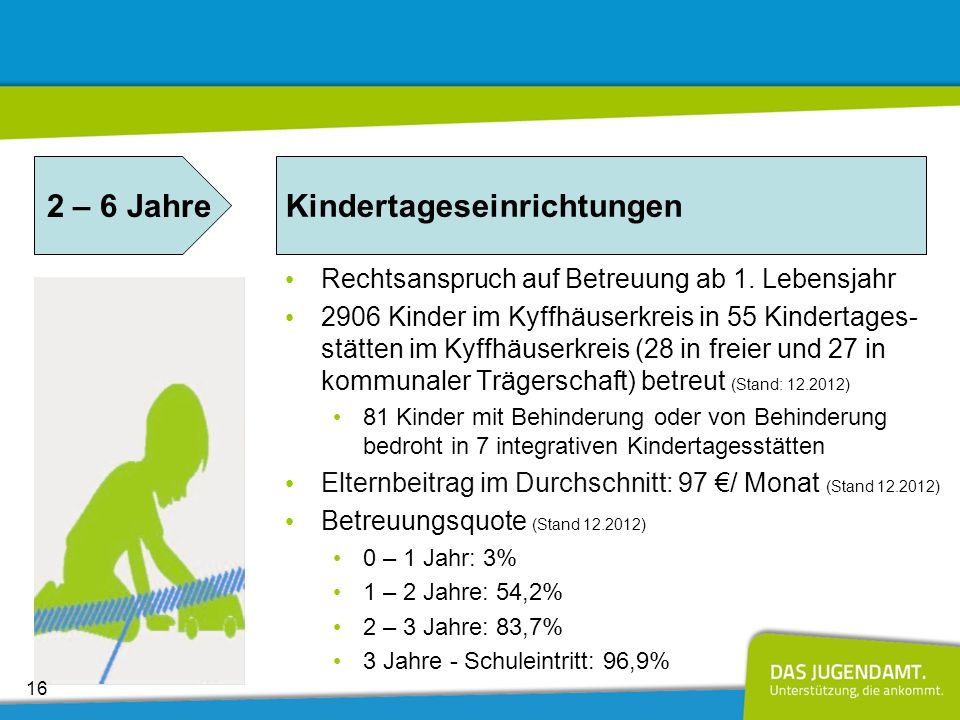 Kindertageseinrichtungen