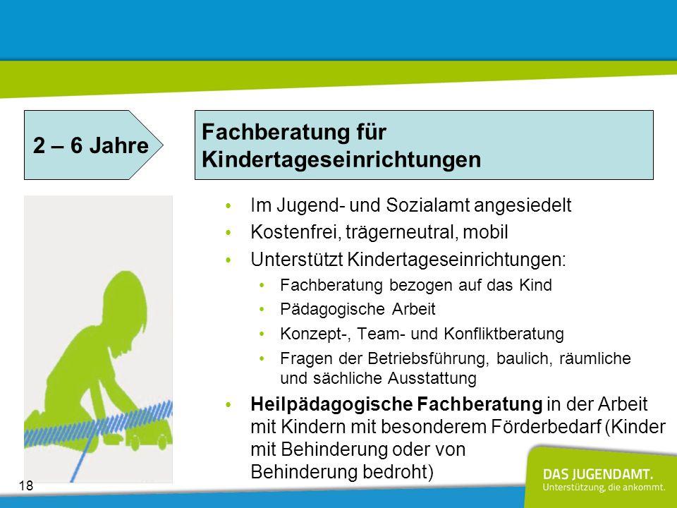 Fachberatung für Kindertageseinrichtungen