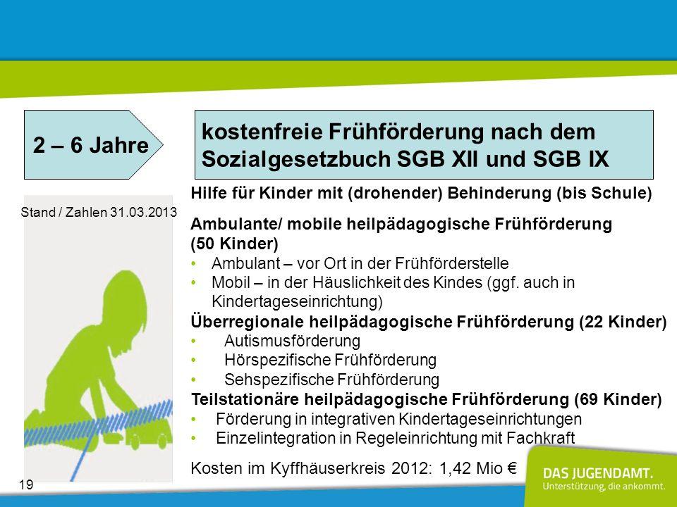 kostenfreie Frühförderung nach dem Sozialgesetzbuch SGB XII und SGB IX