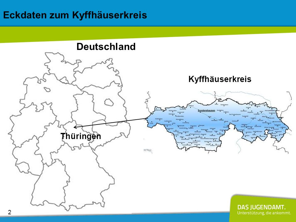 Eckdaten zum Kyffhäuserkreis