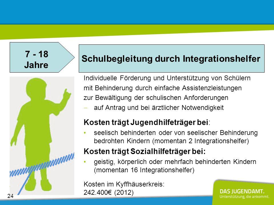 Schulbegleitung durch Integrationshelfer