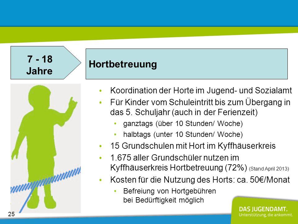 7 - 18 Jahre Hortbetreuung. Koordination der Horte im Jugend- und Sozialamt.