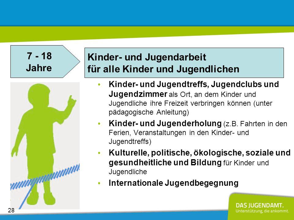 Kinder- und Jugendarbeit für alle Kinder und Jugendlichen