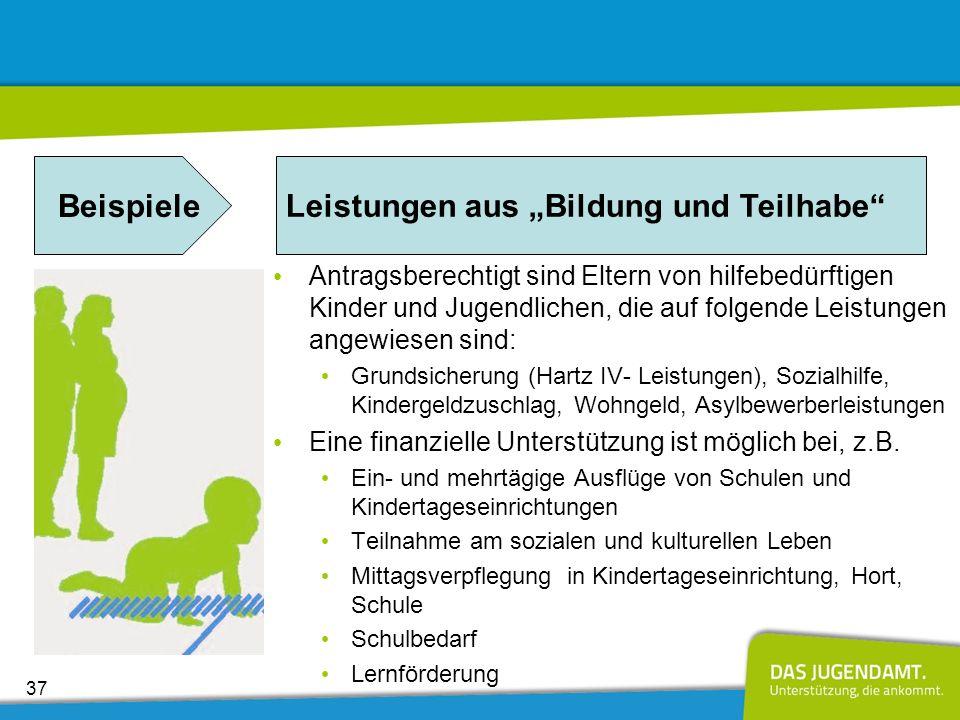 """Leistungen aus """"Bildung und Teilhabe"""