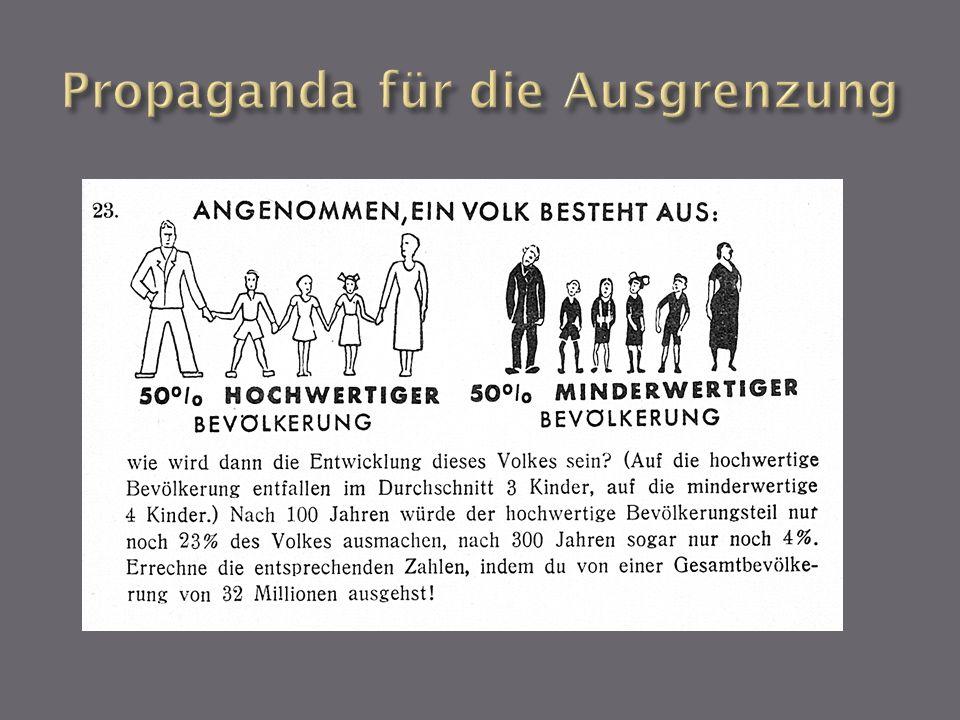 Propaganda für die Ausgrenzung
