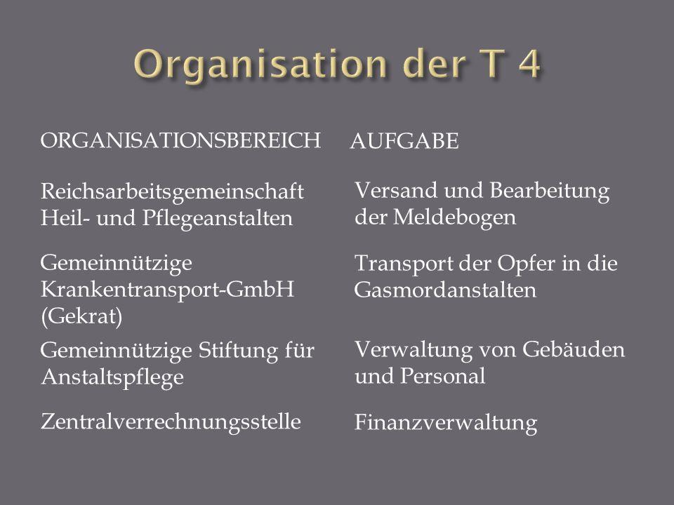 Organisation der T 4 Versand und Bearbeitung der Meldebogen