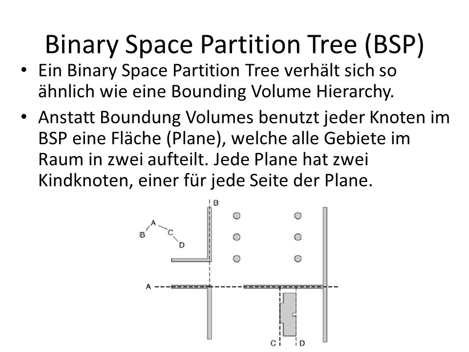 Binary Space Partition Tree (BSP)