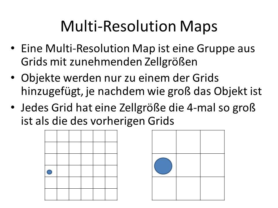Multi-Resolution Maps