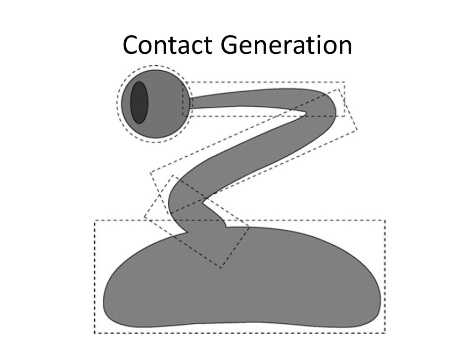 Contact Generation