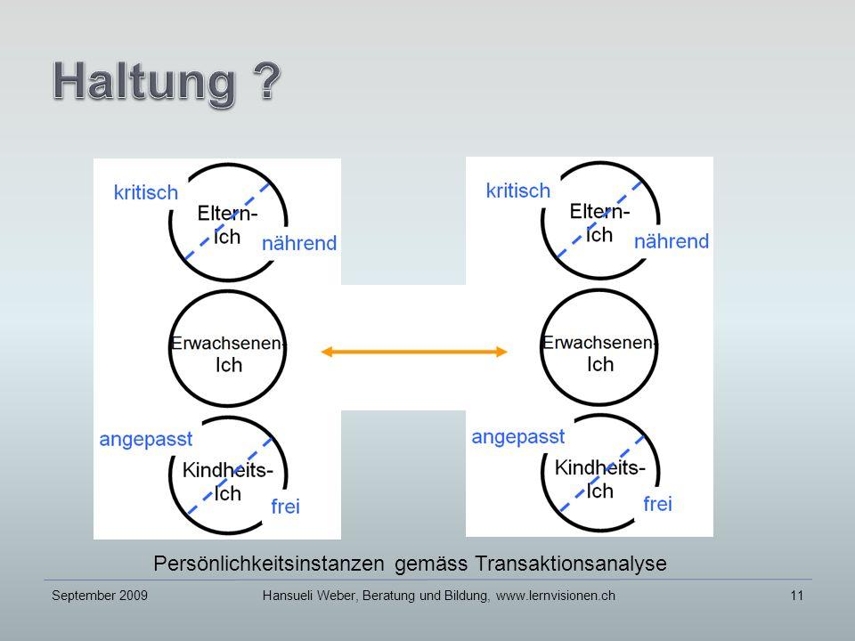 Hansueli Weber, Beratung und Bildung, www.lernvisionen.ch