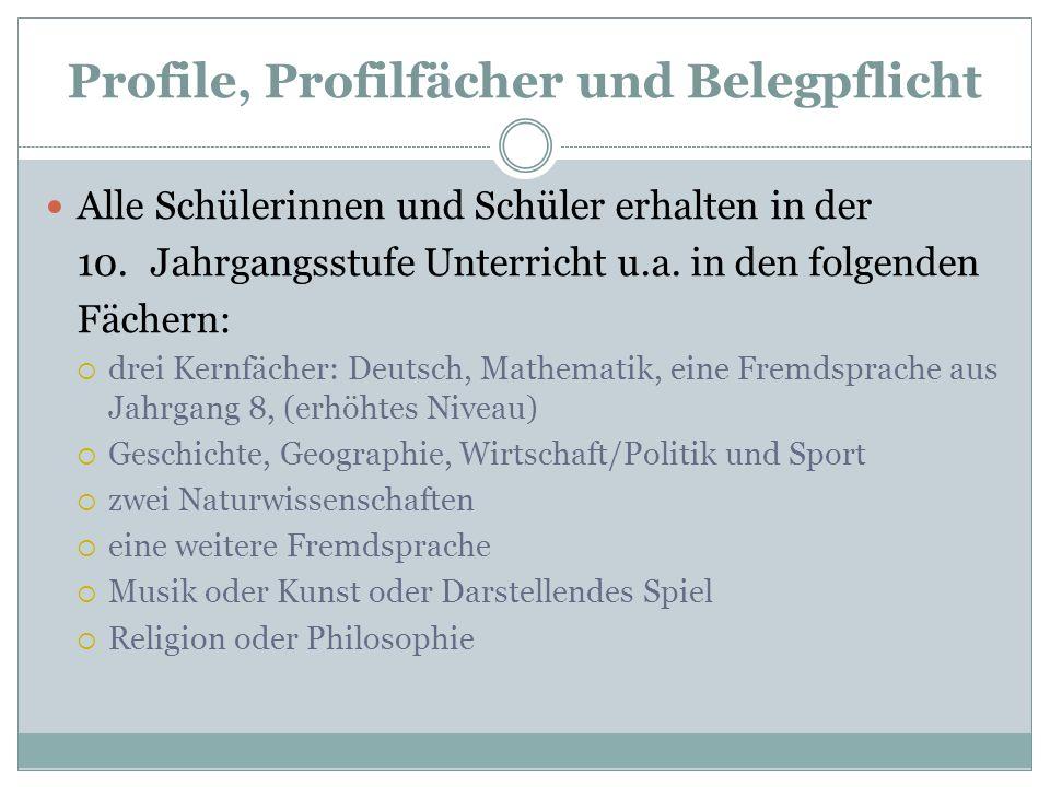 Profile, Profilfächer und Belegpflicht