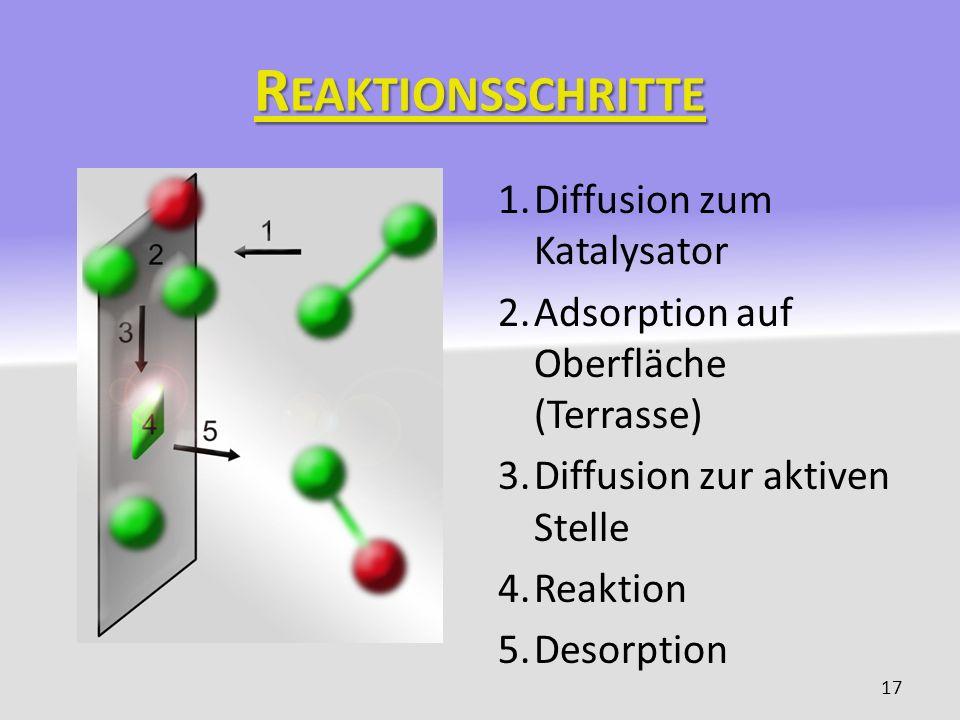 Reaktionsschritte Diffusion zum Katalysator