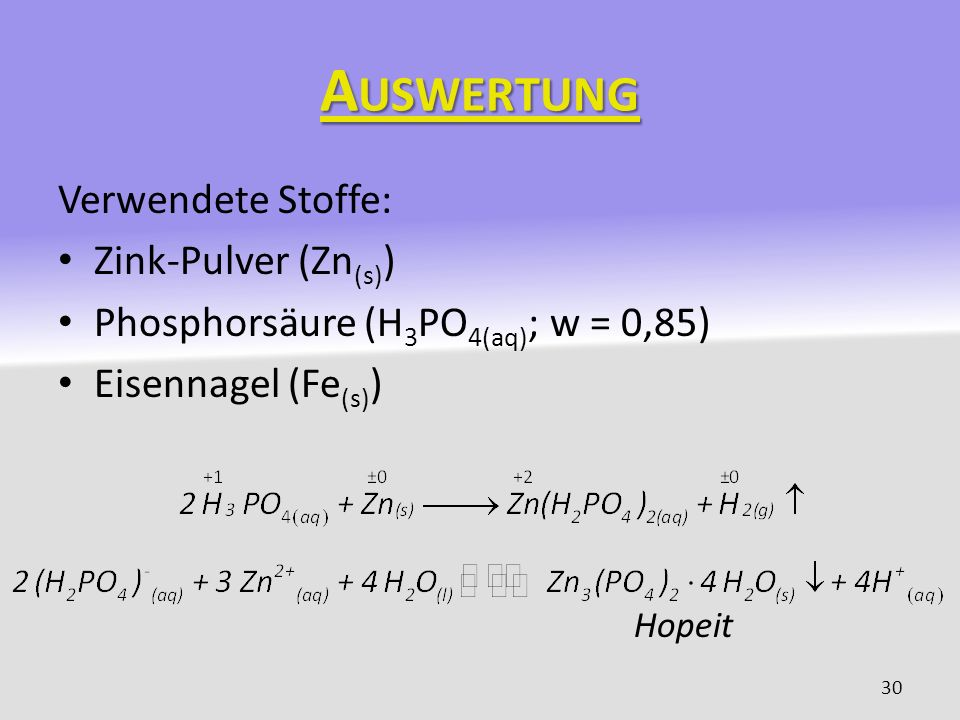 Auswertung Verwendete Stoffe: Zink-Pulver (Zn(s))