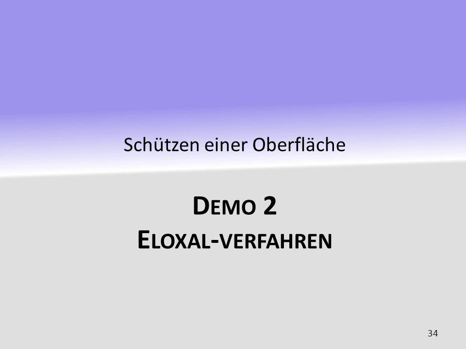 Demo 2 Eloxal-verfahren