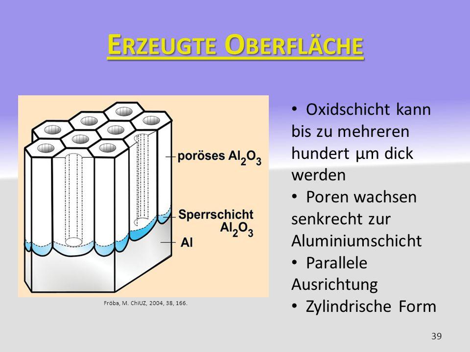 Erzeugte Oberfläche Oxidschicht kann bis zu mehreren hundert µm dick werden. Poren wachsen senkrecht zur Aluminiumschicht.