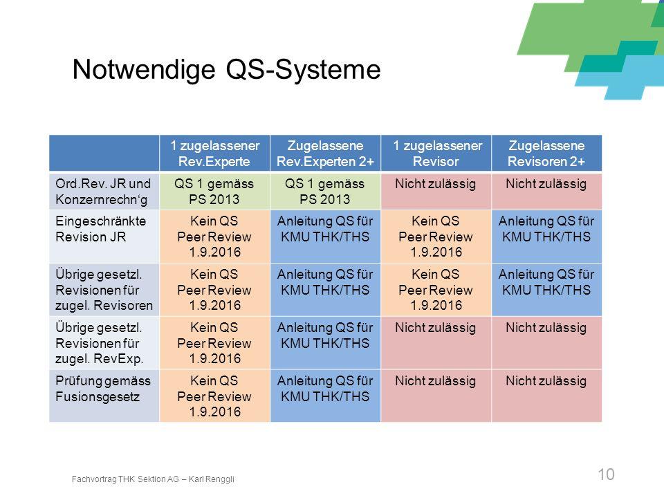 Notwendige QS-Systeme