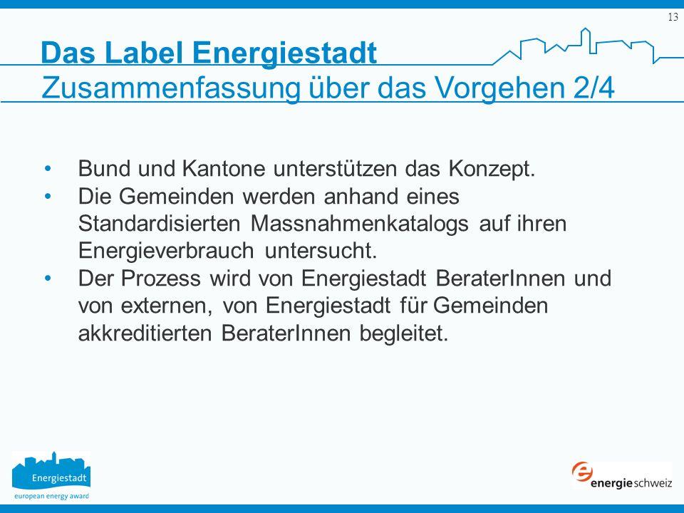 Das Label Energiestadt Zusammenfassung über das Vorgehen 2/4