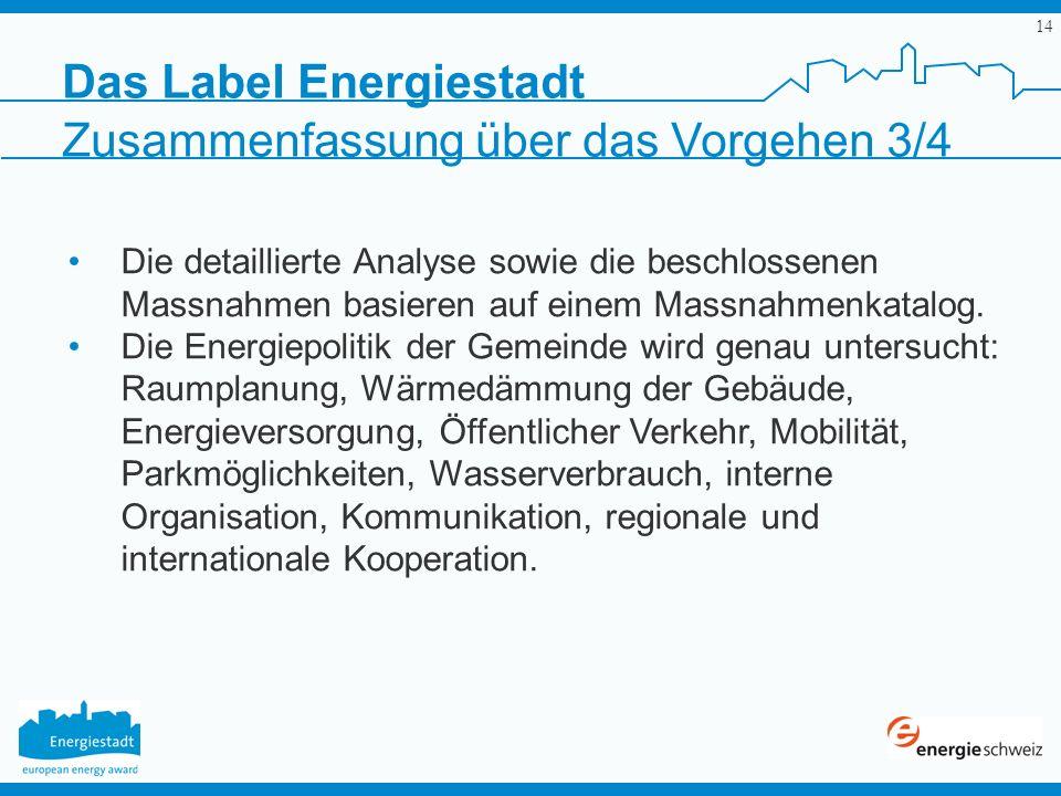 Das Label Energiestadt Zusammenfassung über das Vorgehen 3/4