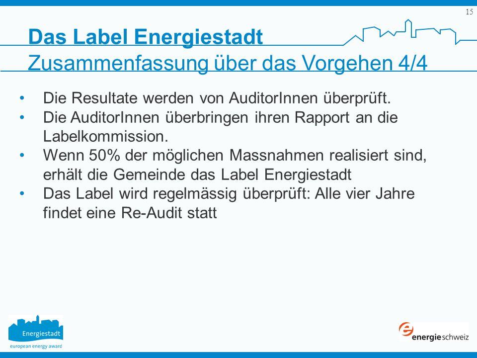 Das Label Energiestadt Zusammenfassung über das Vorgehen 4/4
