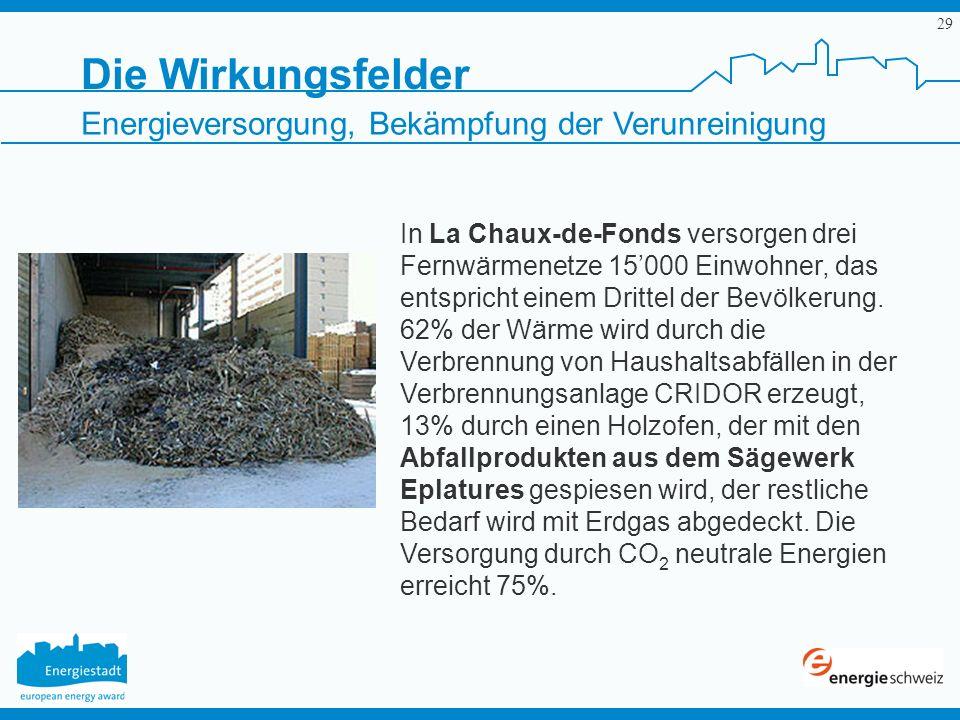 Die Wirkungsfelder Energieversorgung, Bekämpfung der Verunreinigung