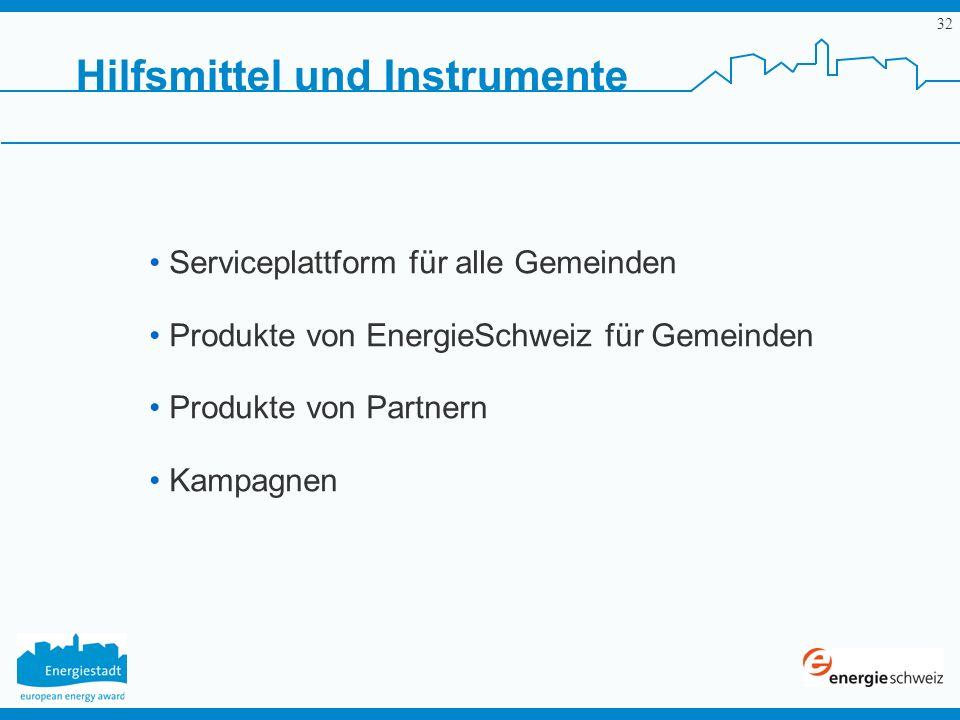 Hilfsmittel und Instrumente