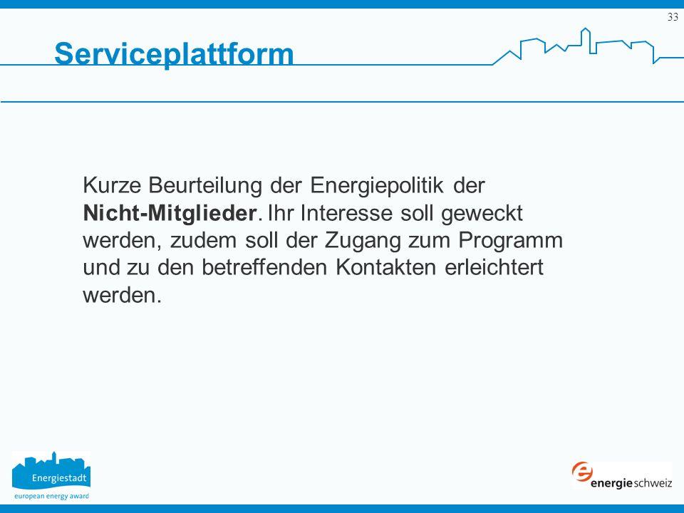 Serviceplattform Kurze Beurteilung der Energiepolitik der