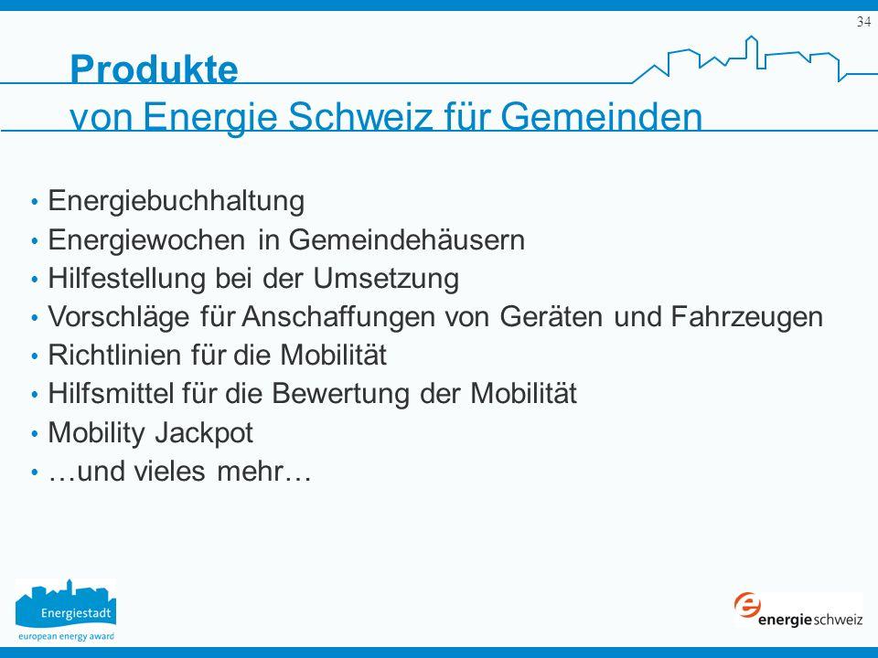 von Energie Schweiz für Gemeinden