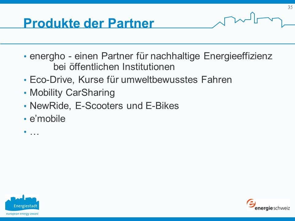 Produkte der Partner energho - einen Partner für nachhaltige Energieeffizienz bei öffentlichen Institutionen.