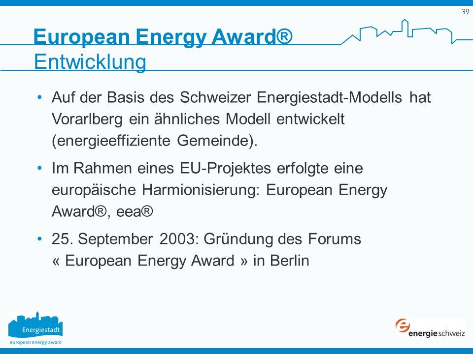European Energy Award® Entwicklung