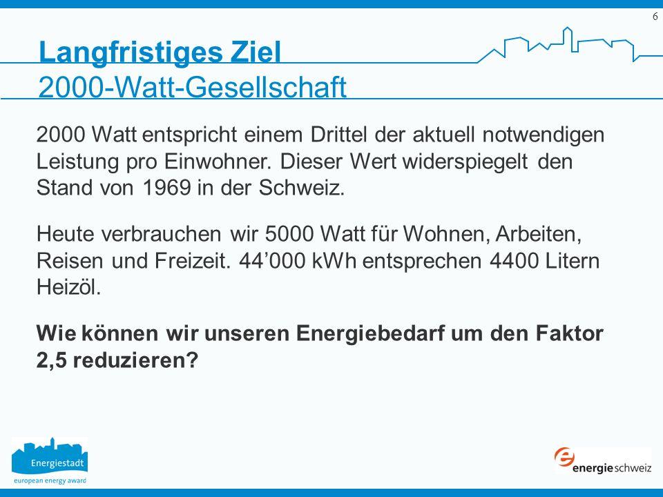Langfristiges Ziel 2000-Watt-Gesellschaft