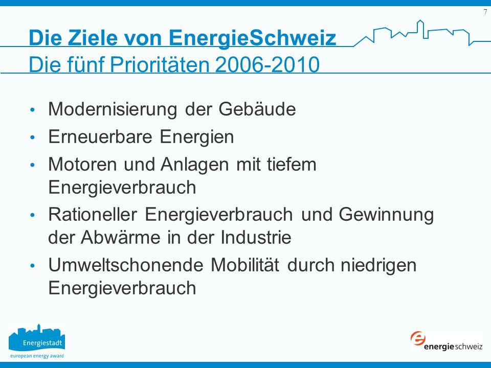 Die Ziele von EnergieSchweiz Die fünf Prioritäten 2006-2010