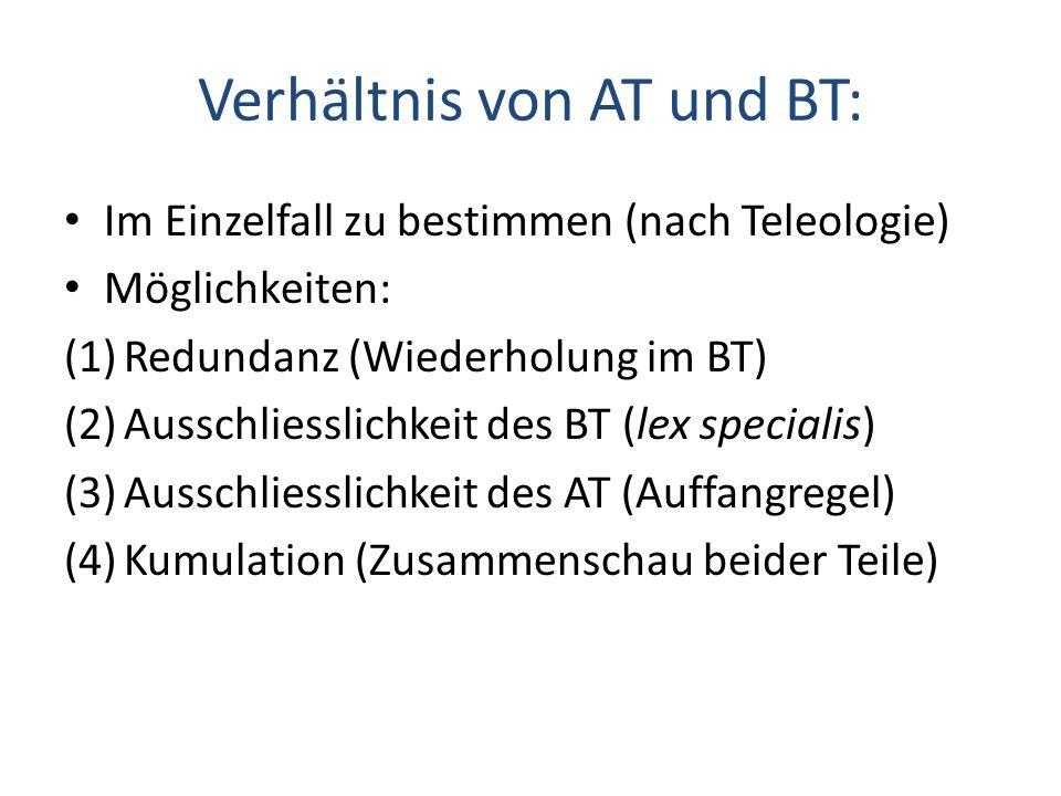 Verhältnis von AT und BT: