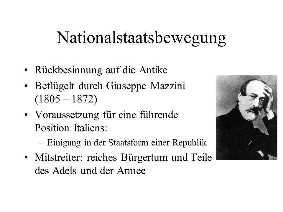 Nationalstaatsbewegung